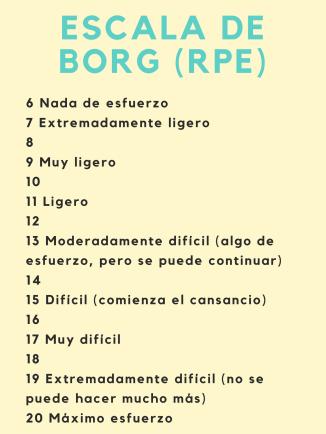 Escala de Borg (RPE).png